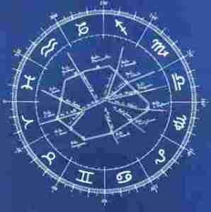 astrologia2009signos