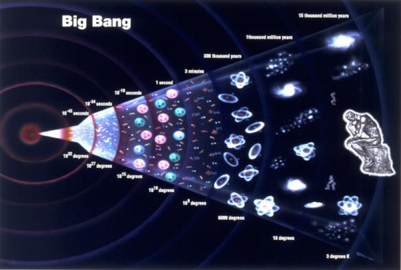 big_bang_history