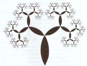 TreeFractal