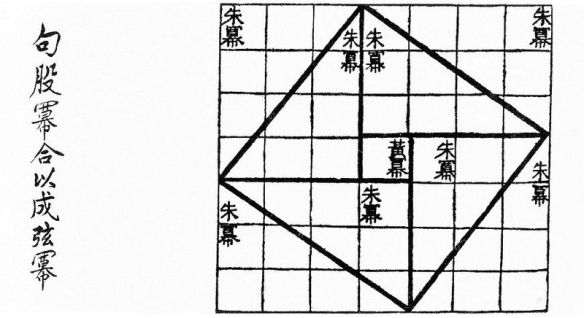 800px-Chinese_pythagoras
