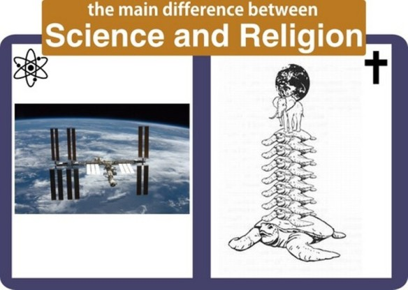 Difference between Science and Religion