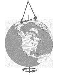 globependul