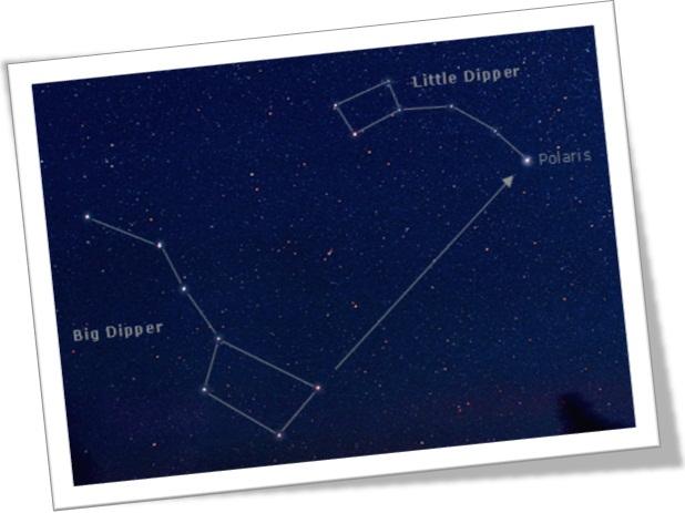 big-dipper-litttle-dipper-ursa-maior-ursa-menor-constelação
