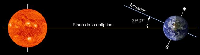 Eclíptica-plano-lateral-ES