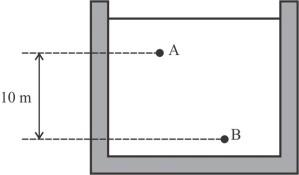 pressao-hidrostatica-enem-fisica_4