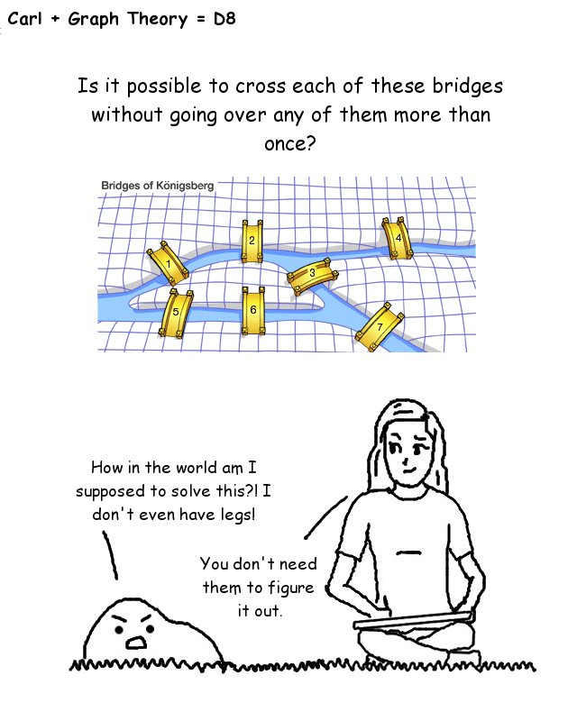 carl_graph_theory__d8_by_eleew-d3g20jt