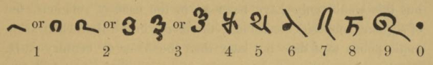 Bakhshali_numerals_1