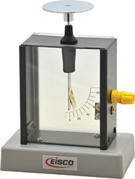 gold-leaf electroscope