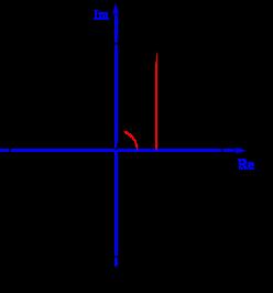 512px-Euler's_formula.svg